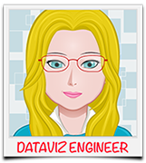 Dataviz Engineer